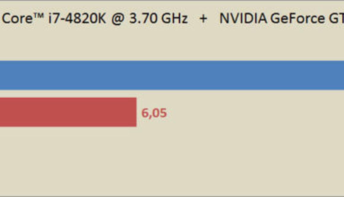 performance_test_intel_core